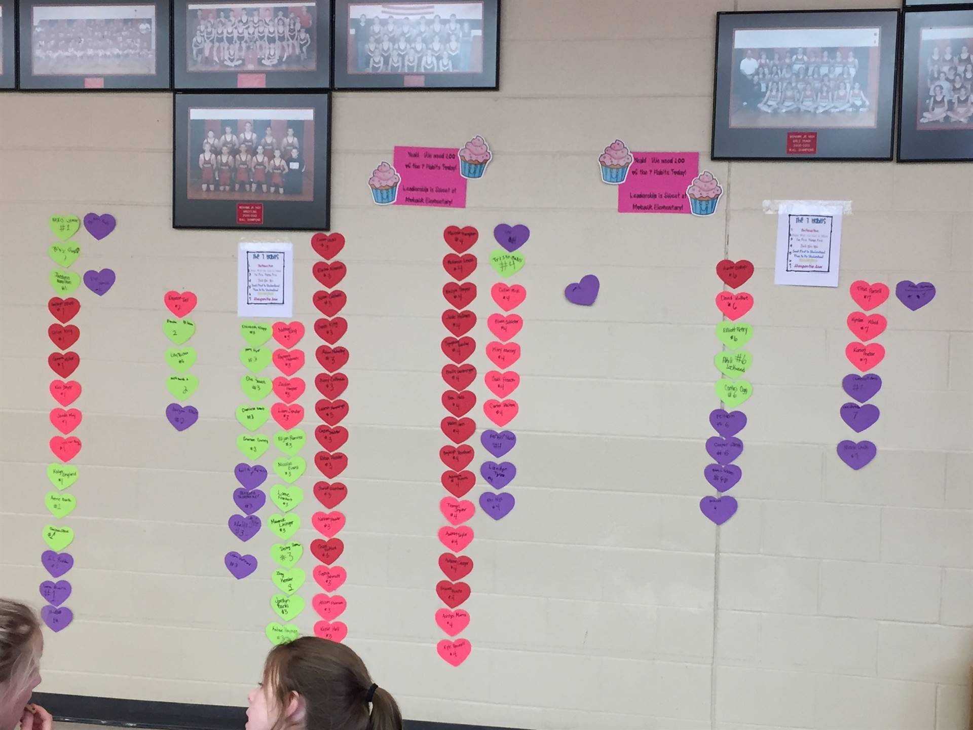 100 Habits on 100th Day